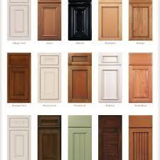 Styles Of Cabinet Doors Kitchen Cabinet Door Styles Http Shanenatan Info Pinterest