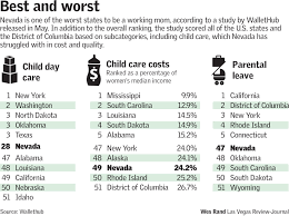 report ranks nevada among worst states for working moms u2013 las