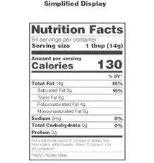 What Is A Letter Of Intent For College by Federal Register Food Labeling Revision Of The Nutrition And