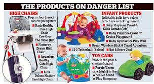 High Chair Toy Fisher Price Recalls Toys And High Chairs In Uk Over Safety