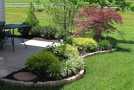 Backyard Design Tools Top 2017 Patio Landscaping Designs Ideas U0026 Pictures