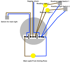 is this ceiling rose electrical wiring diagram correct for the