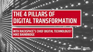the four pillars of digital maturity an office hours hangout