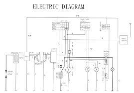 diagrams 15001043 loncin 250cc 4 wheeler wiring diagram u2013 ge