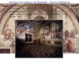 chambres de rapha analyse du tableau de raphaël l école d athènes ppt
