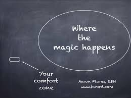 What Is Comfort Zone Mean Balance Variety And Moderation Rdn Where The Magic Happens