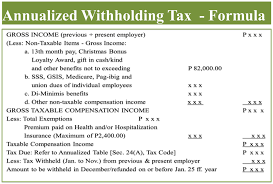 withholding tax table 2016 tax exemptions and de minimis benefits national union of bank