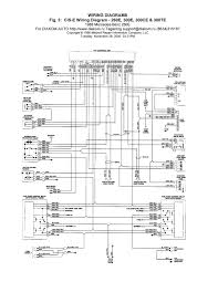webasto thermo top v wiring diagram webasto thermo top v wiring