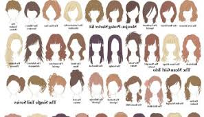 names of different haircuts hairstyles with names and pictures page 4 the best hair style