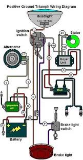harley davidson shovelhead wiring diagram electrical concepts