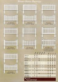 Veranda Vinyl Wainscot Veranda White Vinyl Linden Pro Privacy Fence Panel Kit Common 6