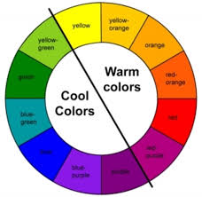 worst colors photos paint color wheel complementary colors home interior desgin