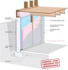wood framed wall etw foundation 1 xps 2x4 wood framed wall with fiberglass