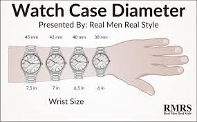 Utah watch travel case images How to buy the right size watch for your wrist 5 tips for jpg