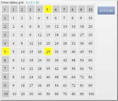 Learn Times Tables Online Game To Play Practice Multiplication Tables Tables Test