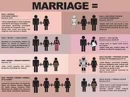what exactly is biblical marriage xkv8r the official of
