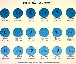 men ring size ring sizing chart ring size theweddingpress