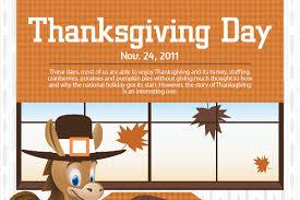 13 thanksgiving marketing ideas brandongaille