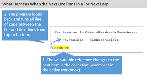 the for next and for each next loops explained for vba in excel