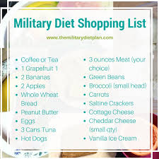 3 day military diet shopping list military diet