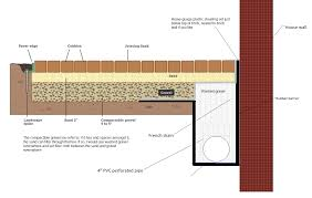 How To Lay Patio Pavers On Dirt by Deck What Is The Best Position For A French Drain Between A Wall
