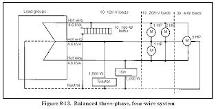 208 single phase wiring diagram wiring diagram simonand