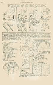 fletcher the evolution of gothic vaulting a page from s u2026 flickr