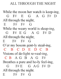 easy flute sheet music with letters wallpaper music pinterest