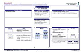 Help Desk Priority Matrix Msp 03c Response Matrix Antfarm Inc