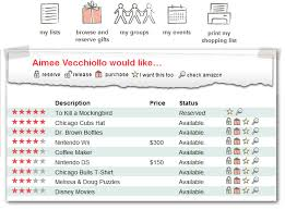 gift shopping list add your cause gift wishes to your online wish list