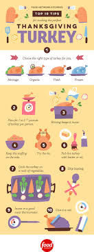 10 tips for cooking the thanksgiving turkey infographic