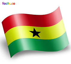 How To Draw Country Flags Ghana Flag Colors Meaning U0026 History Of Ghana Flag