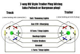 wiring diagram trailer 7 way rv plug wiring diagram trailer