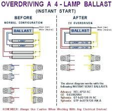 wiring diagram for light ballast wiring image fluorescent ballast