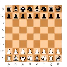 Chess Styles Chess960 Wikipedia