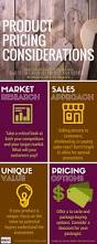 Product Pricing Product Pricing Considerations Infographic Small Business