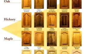 cost of new kitchen cabinets installed cost of new kitchen cabinets cost kitchen cabinets installed