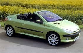 peugeot 206 2008 peugeot 206 coupé cabriolet 2001 2007 rivals parkers