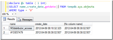 Sql Declare Temp Table A True Friend On Database Matters Temp Tables Vs Table Variables