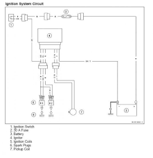 magnificent wiring diagram kawasaki mule 3010 inspiring wiring ideas