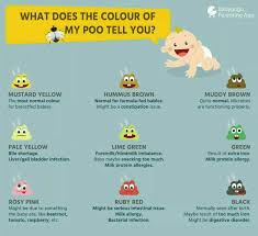 light yellow baby y my baby is doing white poo mixed wid light yellow color