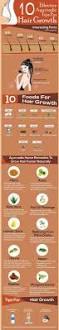 Average Hair Loss Per Day Best 25 Thyroid Hair Loss Ideas On Pinterest Thyroid Symptoms