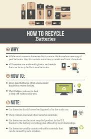 learn to properly dispose of anything fix com