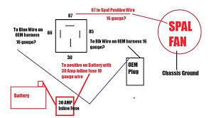 hvac fan relay wiring diagram for thermostat to furnace line voltage