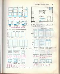 Transform Kitchen Cabinets by Transform Kitchen Cabinet Sizes Chart Throughout Kitchen Cabinets