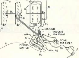 yamaha guitar wiring diagram powerking co