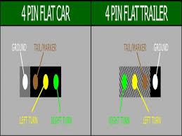 4 way trailer wiring diagram sharkawifarm com