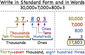 numbers in expanded form how do you write a whole number given in expanded form in standard