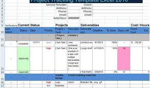 Excel Dashboard Template Free Dashboard Template Free Project Management Metrics Kpis And