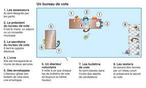 constitution d un bureau de vote organisation bureau de vote 53 images organisation d un bureau